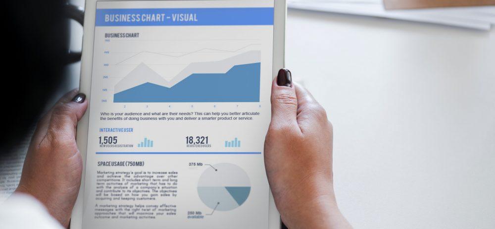 KPIs ecommerce